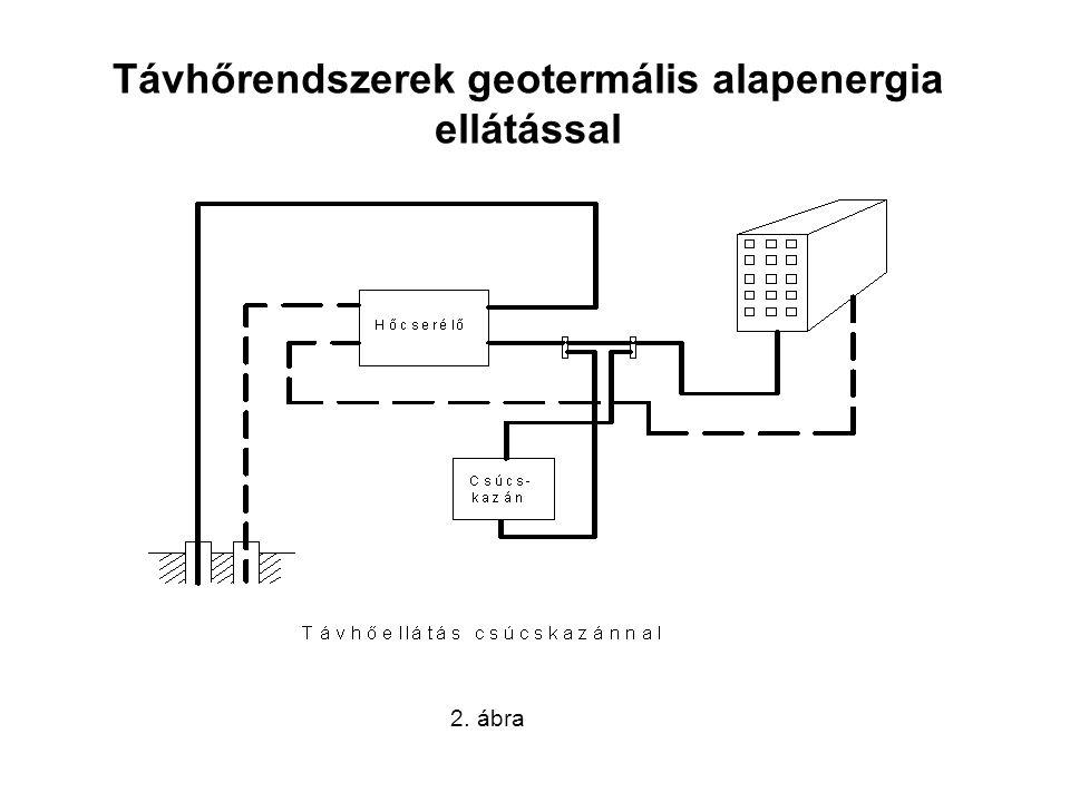 2. ábra Távhőrendszerek geotermális alapenergia ellátással
