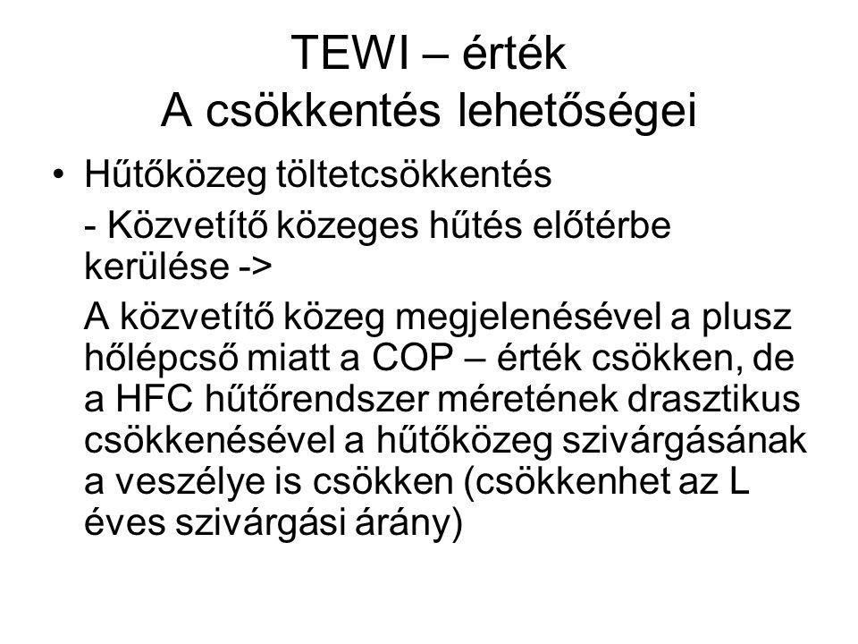 TEWI – érték A csökkentés lehetőségei •Hűtőközeg töltetcsökkentés - Közvetítő közeges hűtés előtérbe kerülése -> A közvetítő közeg megjelenésével a pl