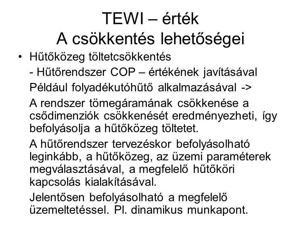TEWI – érték A csökkentés lehetőségei •Hűtőközeg töltetcsökkentés - Hűtőrendszer COP – értékének javításával Például folyadékutóhűtő alkalmazásával ->