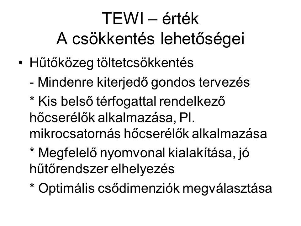 TEWI – érték A csökkentés lehetőségei •Hűtőközeg töltetcsökkentés - Mindenre kiterjedő gondos tervezés * Kis belső térfogattal rendelkező hőcserélők a