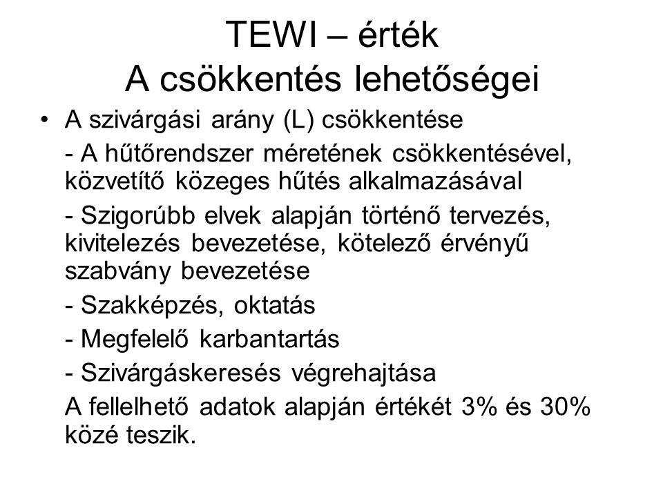TEWI – érték A csökkentés lehetőségei •A szivárgási arány (L) csökkentése - A hűtőrendszer méretének csökkentésével, közvetítő közeges hűtés alkalmazá