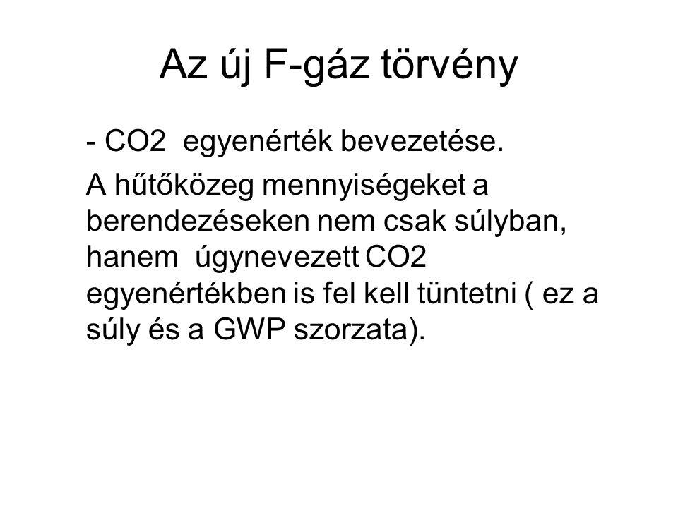 Az új F-gáz törvény - CO2 egyenérték bevezetése. A hűtőközeg mennyiségeket a berendezéseken nem csak súlyban, hanem úgynevezett CO2 egyenértékben is f