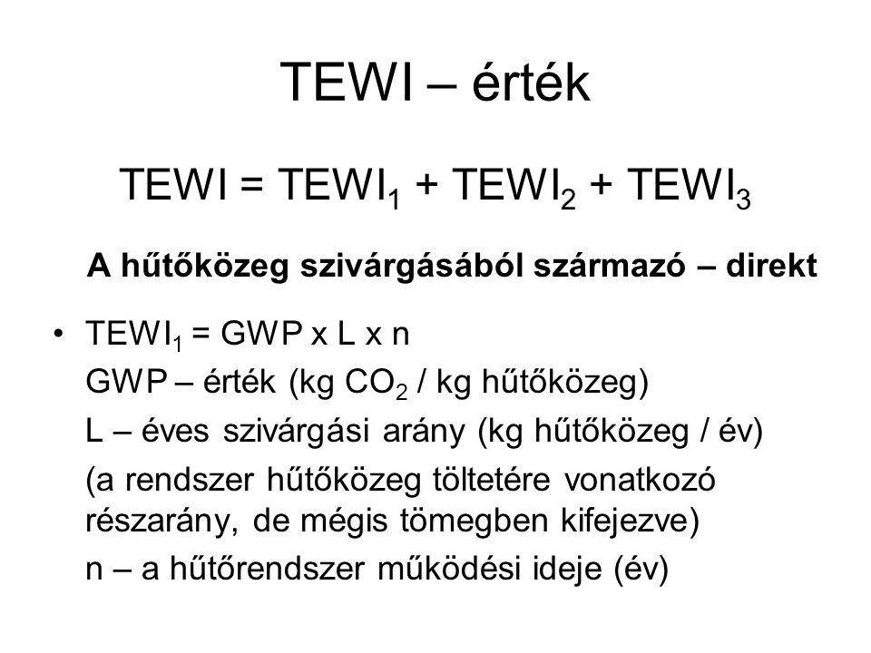 TEWI – érték TEWI = TEWI 1 + TEWI 2 + TEWI 3 A hűtőközeg szivárgásából származó – direkt •TEWI 1 = GWP x L x n GWP – érték (kg CO 2 / kg hűtőközeg) L