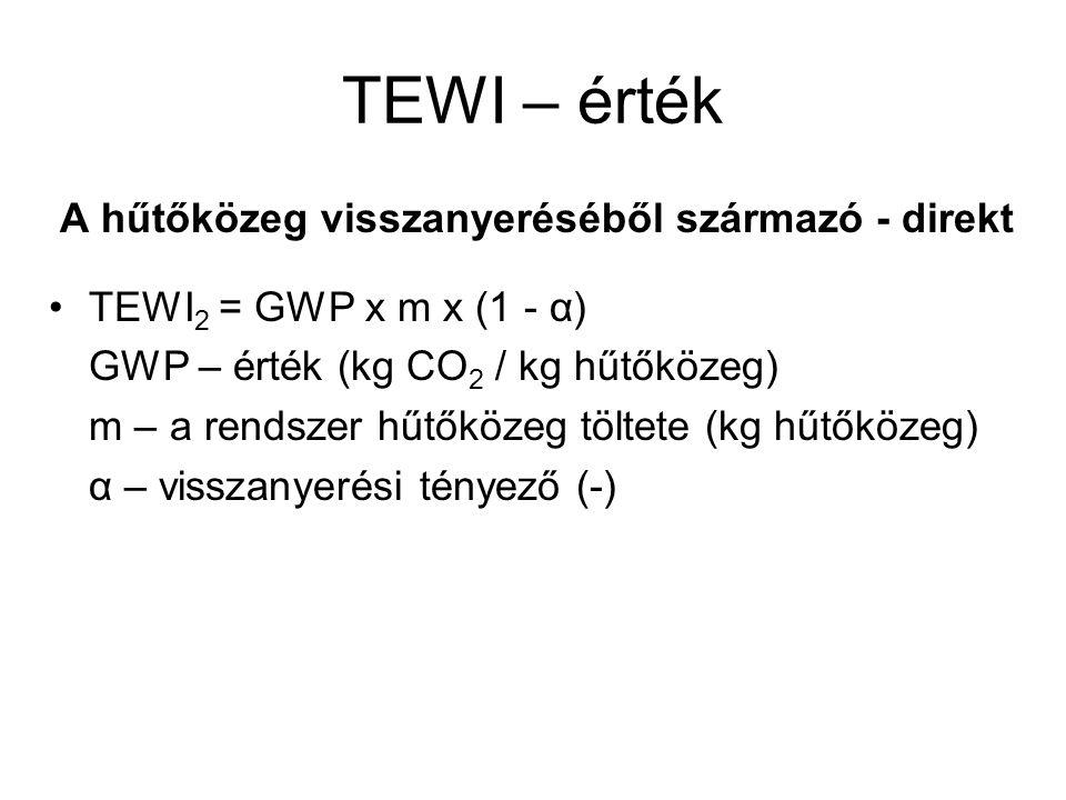 TEWI – érték A hűtőközeg visszanyeréséből származó - direkt •TEWI 2 = GWP x m x (1 - α) GWP – érték (kg CO 2 / kg hűtőközeg) m – a rendszer hűtőközeg