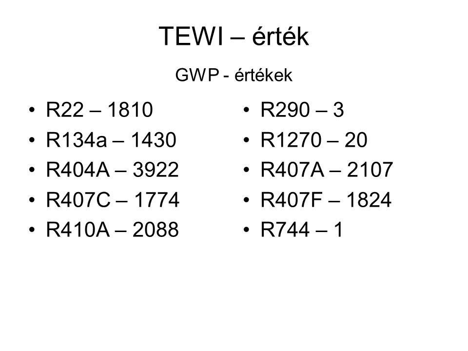 TEWI – érték GWP - értékek •R22 – 1810 •R134a – 1430 •R404A – 3922 •R407C – 1774 •R410A – 2088 •R290 – 3 •R1270 – 20 •R407A – 2107 •R407F – 1824 •R744