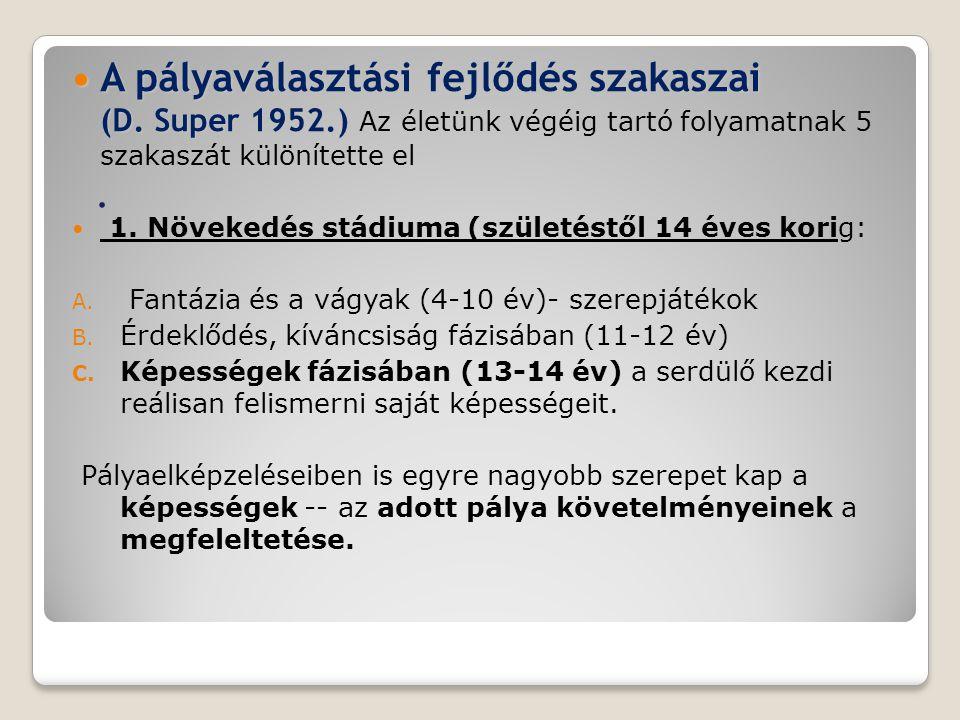  A pályaválasztási fejlődés szakaszai (D. Super 1952.)  A pályaválasztási fejlődés szakaszai (D.
