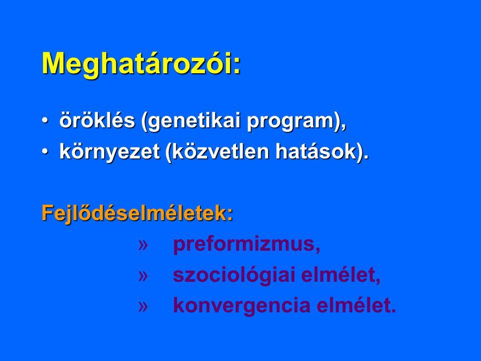 Meghatározói: •öröklés (genetikai program), •környezet (közvetlen hatások). Fejlődéselméletek: » preformizmus, » szociológiai elmélet, » konvergencia