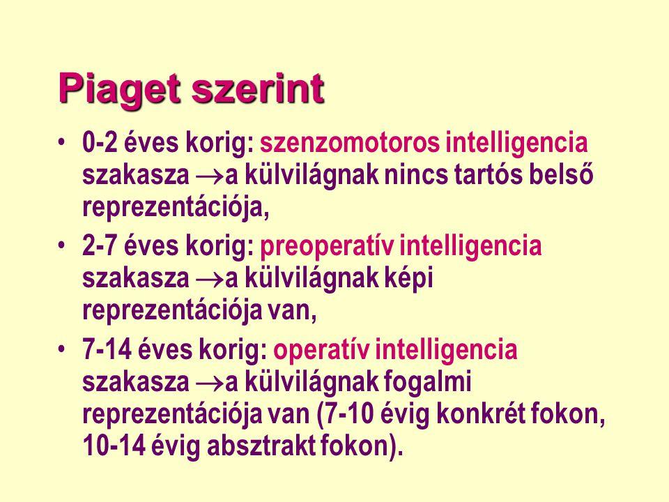 Piaget szerint • 0-2 éves korig: szenzomotoros intelligencia szakasza  a külvilágnak nincs tartós belső reprezentációja, • 2-7 éves korig: preoperatí