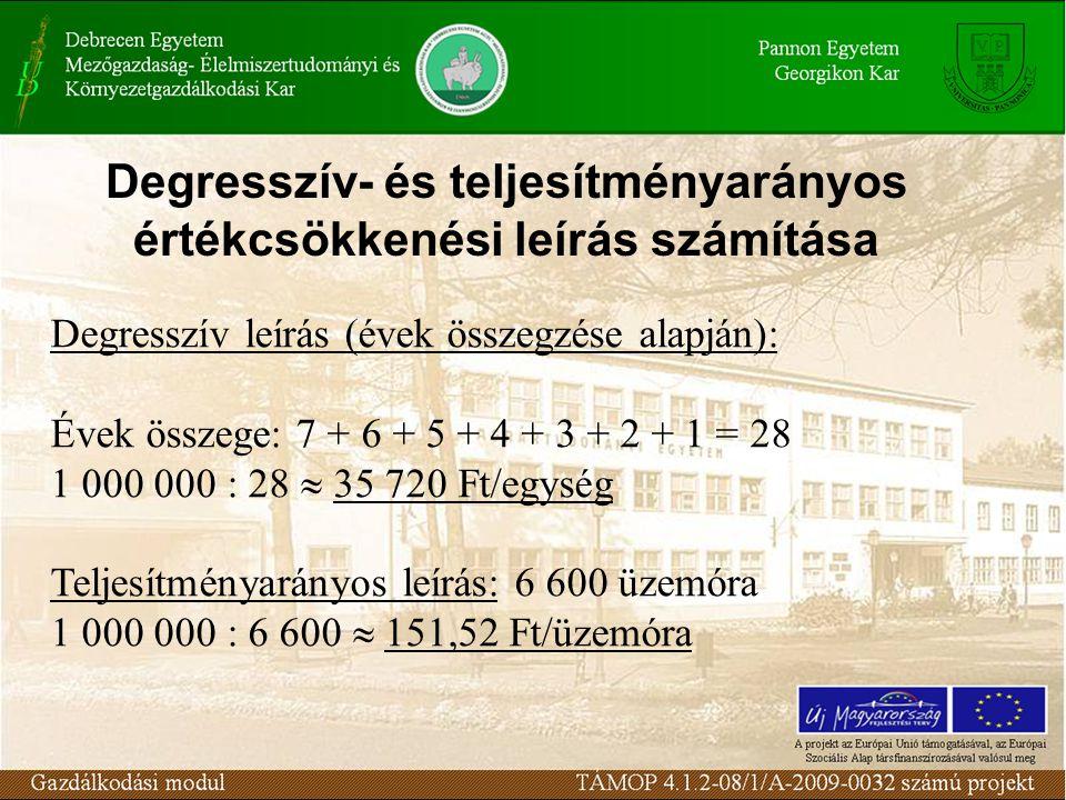 Degresszív- és teljesítményarányos értékcsökkenési leírás számítása Degresszív leírás (évek összegzése alapján): Évek összege: 7 + 6 + 5 + 4 + 3 + 2 + 1 = 28 1 000 000 : 28  35 720 Ft/egység Teljesítményarányos leírás: 6 600 üzemóra 1 000 000 : 6 600  151,52 Ft/üzemóra