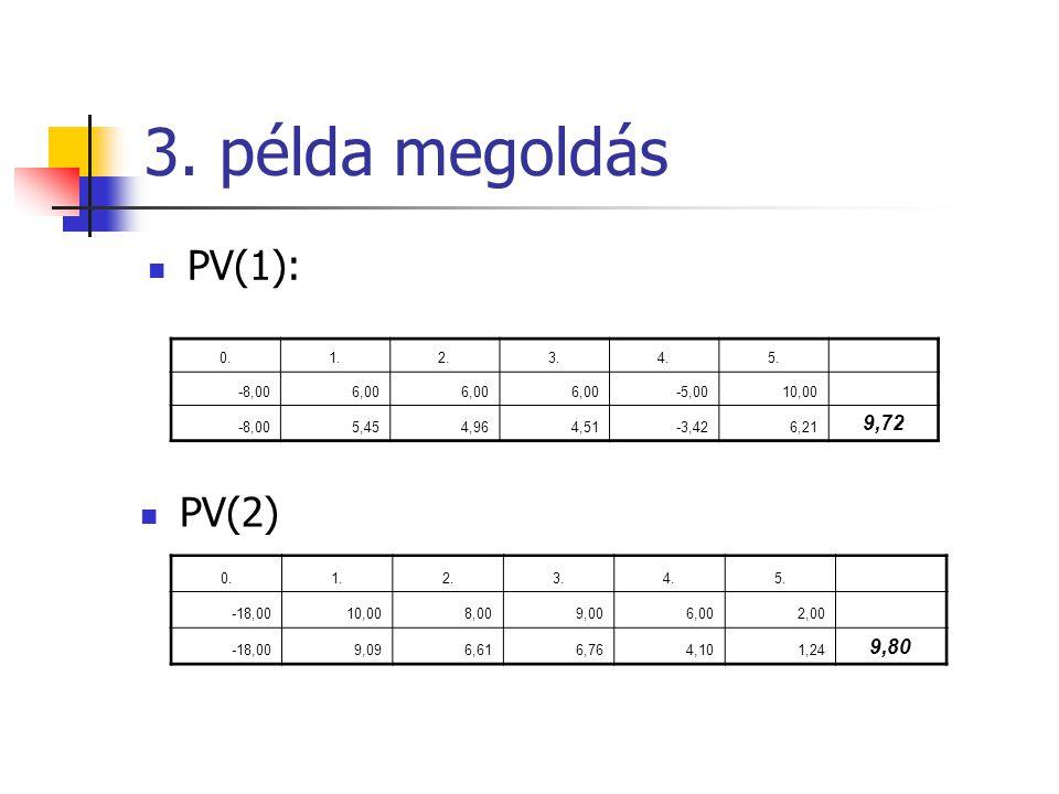 3. példa megoldás  PV(1):  PV(2) 0.1.2.3.4.5. -8,006,00 -5,0010,00 -8,005,454,964,51-3,426,21 9,72 0.1.2.3.4.5. -18,0010,008,009,006,002,00 -18,009,