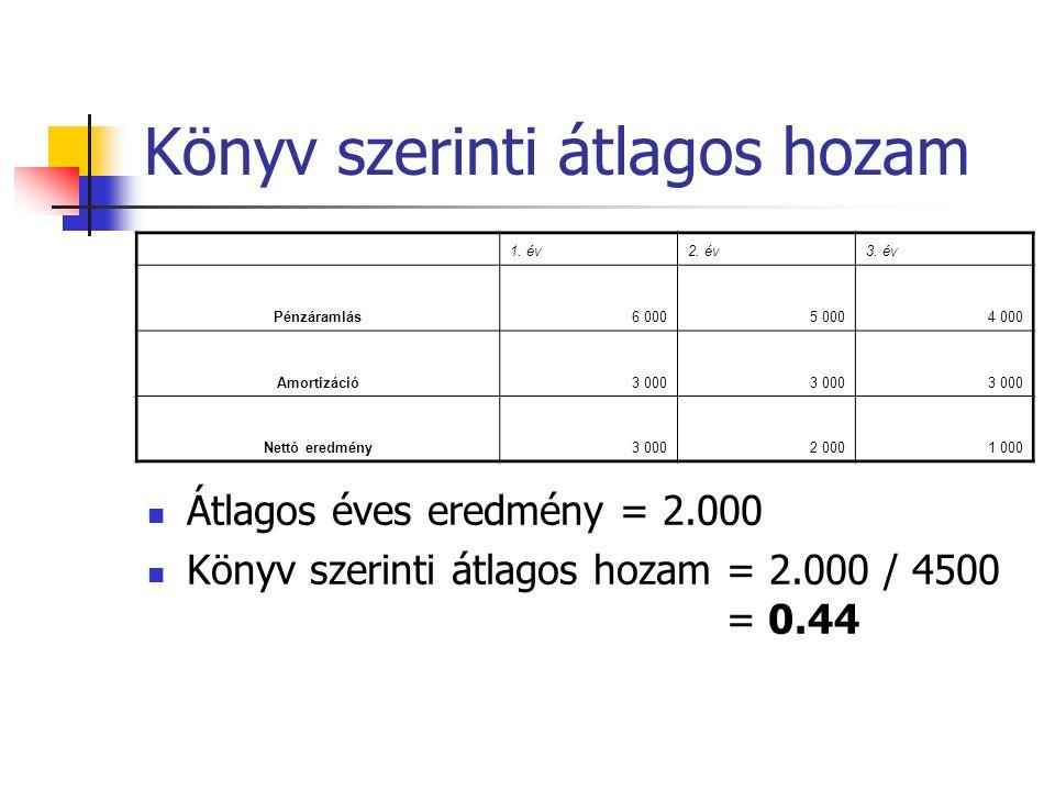 Könyv szerinti átlagos hozam 1. év2. év3. év Pénzáramlás6 0005 0004 000 Amortizáció3 000 Nettó eredmény3 0002 0001 000  Átlagos éves eredmény = 2.000