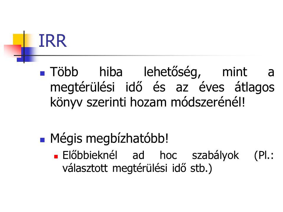 IRR  Több hiba lehetőség, mint a megtérülési idő és az éves átlagos könyv szerinti hozam módszerénél!  Mégis megbízhatóbb!  Előbbieknél ad hoc szab