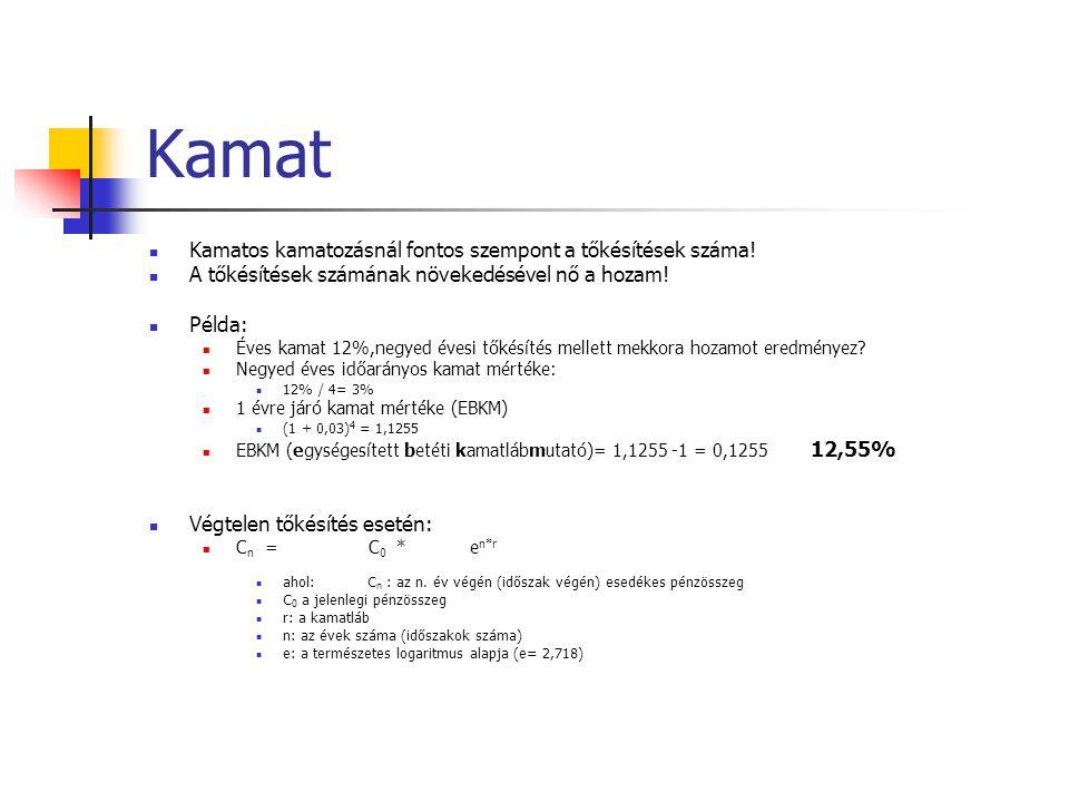 Kamat  Kamatos kamatozásnál fontos szempont a tőkésítések száma!  A tőkésítések számának növekedésével nő a hozam!  Példa:  Éves kamat 12%,negyed