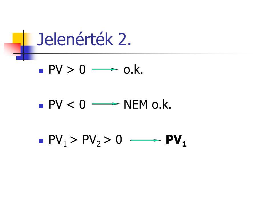Jelenérték 2.  PV > 0 o.k.  PV < 0 NEM o.k.  PV 1 > PV 2 > 0 PV 1