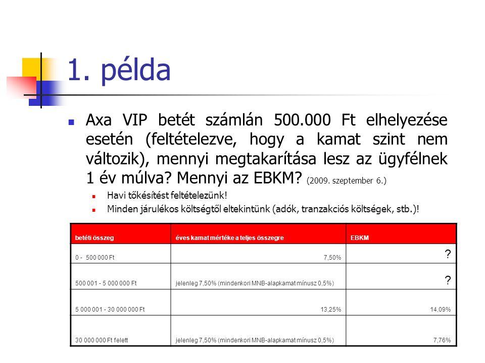 1. példa  Axa VIP betét számlán 500.000 Ft elhelyezése esetén (feltételezve, hogy a kamat szint nem változik), mennyi megtakarítása lesz az ügyfélnek