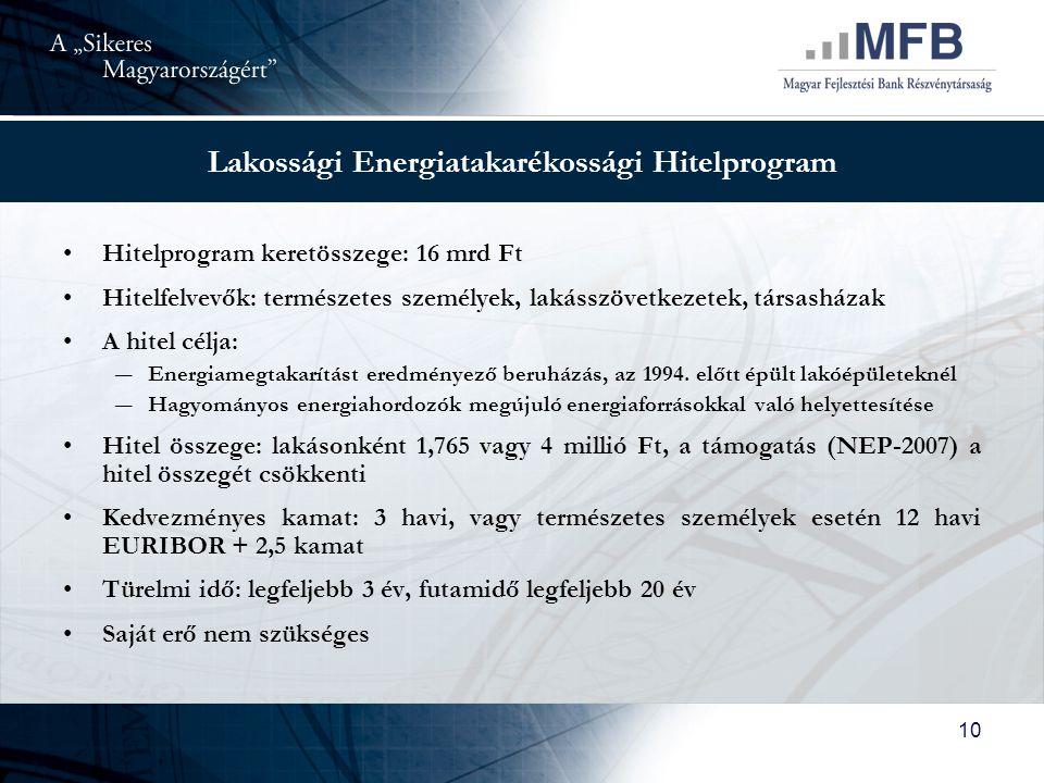 10 Lakossági Energiatakarékossági Hitelprogram •Hitelprogram keretösszege: 16 mrd Ft •Hitelfelvevők: természetes személyek, lakásszövetkezetek, társasházak •A hitel célja: ―Energiamegtakarítást eredményező beruházás, az 1994.