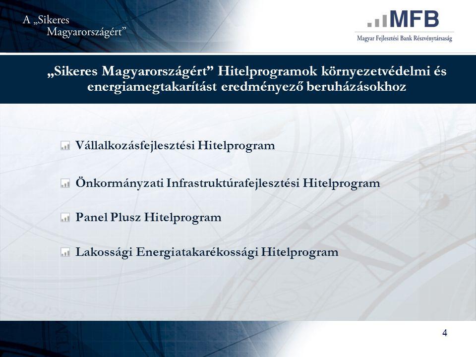 """5 """"Sikeres Magyarországért Vállalkozásfejlesztési Hitelprogram általános feltételei 310 mrd Ft-os keretösszeg, közel 3000 ügyfél, 160 mrd Ft jóváhagyott hitel Hitelfelvevők: KKV-k és KKV-n kívüli vállalkozások (méret és tulajdonosi korlát) Kedvezményes kamat: 3 havi EURIBOR + 4%/év (jelenleg 7,9 %) Alacsony járulékos költségek Türelmi idő: legfeljebb 2 év, futamidő legfeljebb 15 év Környezetvédelmi hitelcélok Pályázat kiegészítő hitel a saját erőn és a támogatáson feletti projektköltségekre Széleskörű hozzáférhetőség a kereskedelmi bankokon keresztül, 50 millió Ft hitelösszeg felett MFB Rt."""