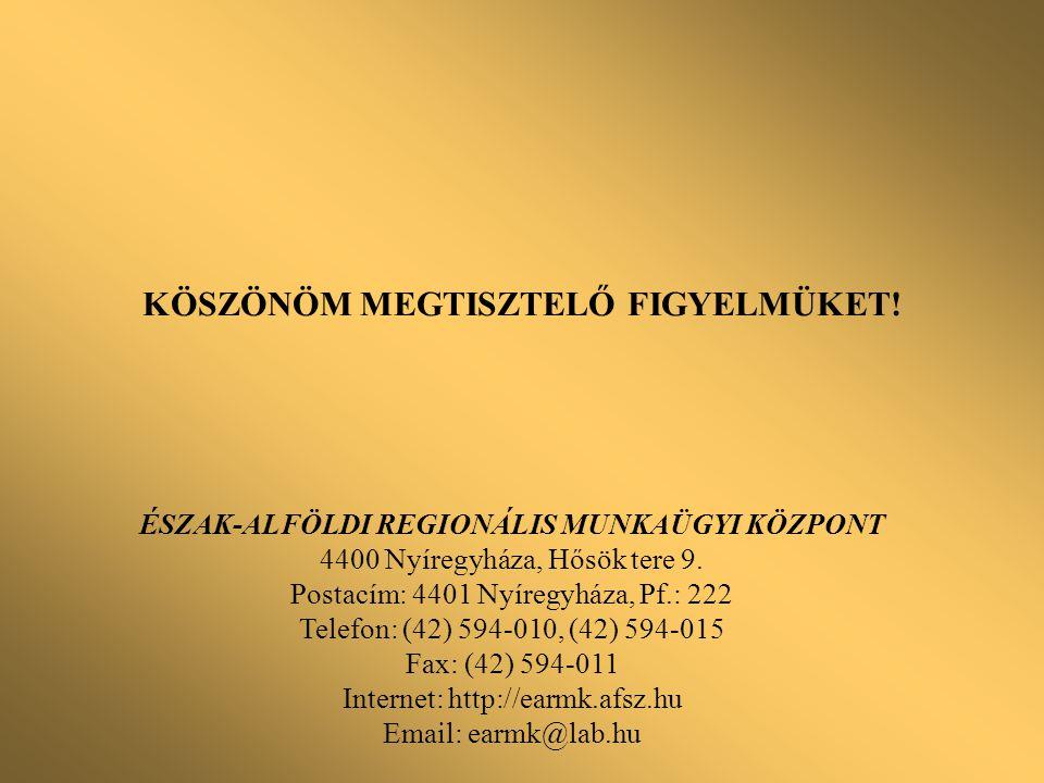 ÉSZAK-ALFÖLDI REGIONÁLIS MUNKAÜGYI KÖZPONT 4400 Nyíregyháza, Hősök tere 9. Postacím: 4401 Nyíregyháza, Pf.: 222 Telefon: (42) 594-010, (42) 594-015 Fa