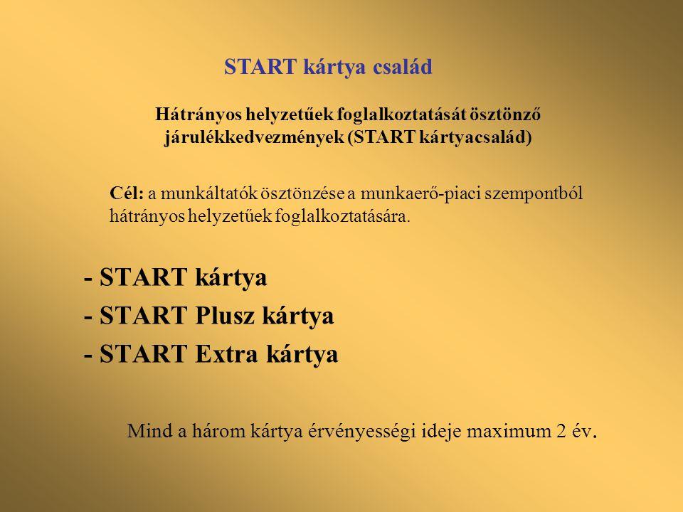 START kártya család Cél: a munkáltatók ösztönzése a munkaerő-piaci szempontból hátrányos helyzetűek foglalkoztatására. - START kártya - START Plusz ká
