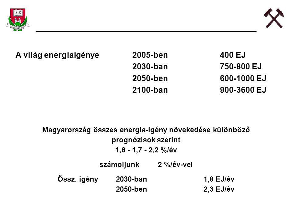Villamosenergia igénye2,5 %/év 2030-ban78  10 9 kWh/év 2050-ben102  10 9 kWh/év Megújuló energiák várható aránya az összes energia igényben 2030-ban10-15 % 2050-ben20-40 % a villamosenergiában 2030-ban2-4 % 2050-ben4-6 %