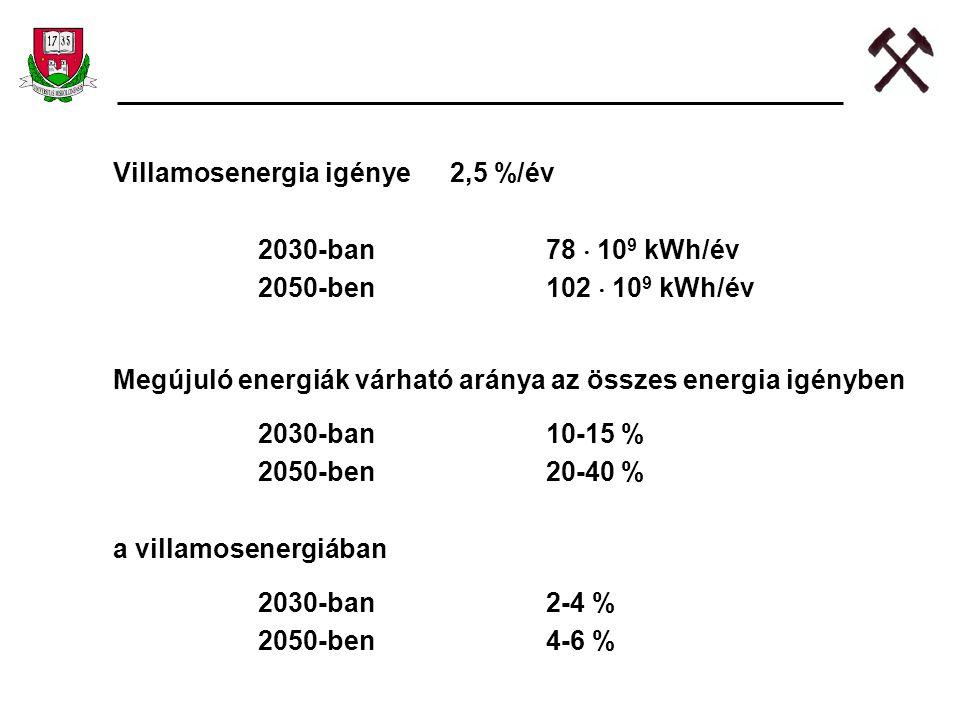 Magyarország villamosenergia igénye Szén + lignit + atom alapon 203046-48  10 9 kWh/év 205024-26  10 9 kWh/év Szén (+ lignit) és atom arány változatlanul a jelenlegi szinten a szén + LIGNIT alapon 203018-20  10 9 kWh/év 205024-26  10 9 kWh/év LIGNIT vagyon2,9  10 9 t7000 kJ/kg  term = 40 % 2,5  106 GWh