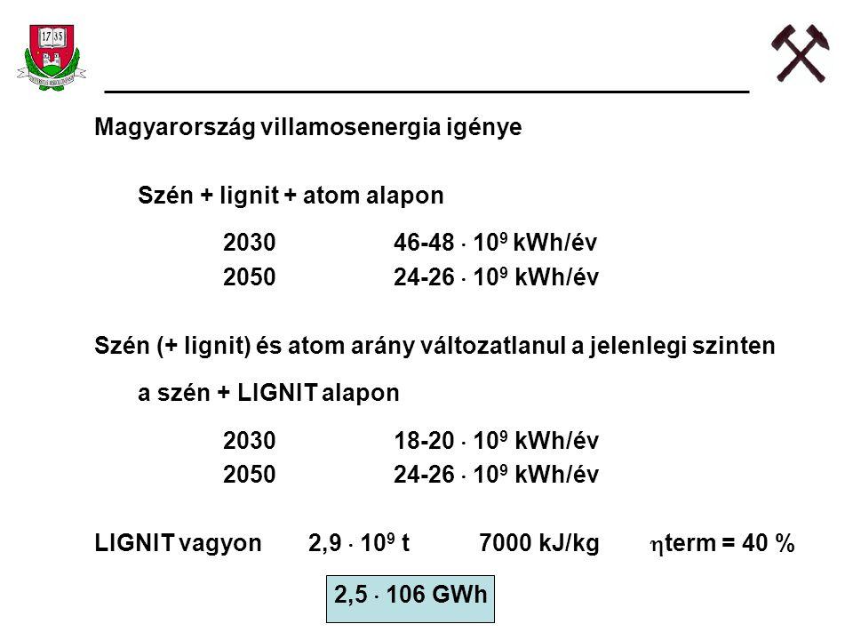 Összegzett igény villamosenergia lignitből 2005-203025 x 15000 GWh/év = 375000 GWh 2030-205020 x 23000 GWh/év = 460000 GWh 835000 GWh Az ellátás biztonsága, aránya