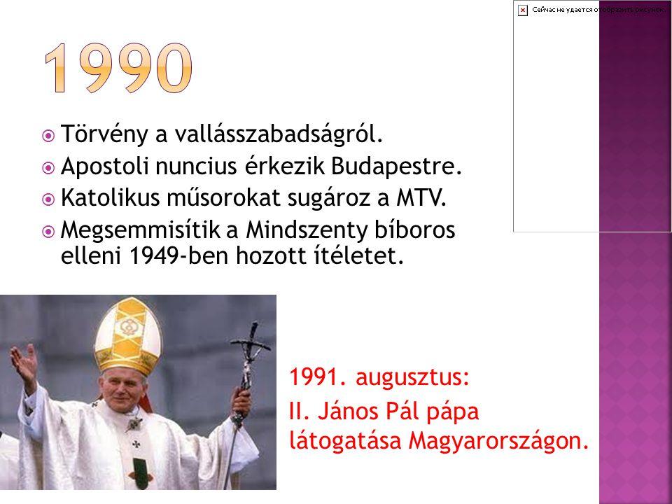  Törvény a vallásszabadságról. Apostoli nuncius érkezik Budapestre.