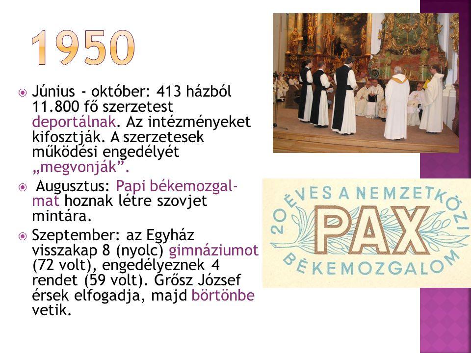  1988: Katolikus Ifjúsági Vezetőképző indul.