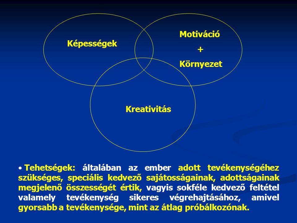 Képességek Motiváció + Környezet Kreativitás • Tehetségek: általában az ember adott tevékenységéhez szükséges, speciális kedvező sajátosságainak, adot