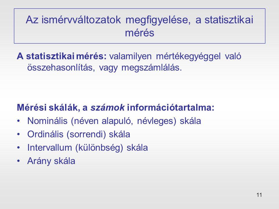 11 Az ismérvváltozatok megfigyelése, a statisztikai mérés A statisztikai mérés: valamilyen mértékegyéggel való összehasonlítás, vagy megszámlálás. Mér