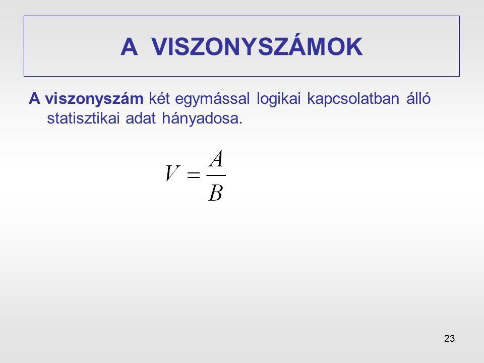 23 A VISZONYSZÁMOK A viszonyszám két egymással logikai kapcsolatban álló statisztikai adat hányadosa.