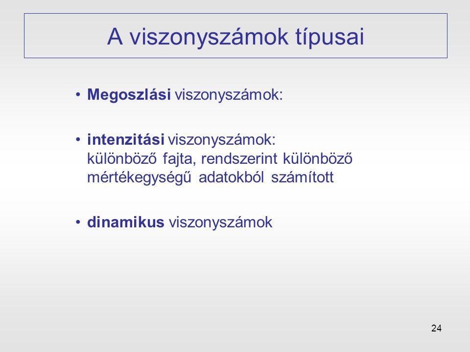 24 A viszonyszámok típusai •Megoszlási viszonyszámok: •intenzitási viszonyszámok: különböző fajta, rendszerint különböző mértékegységű adatokból számí