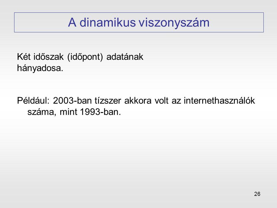 26 A dinamikus viszonyszám Például: 2003-ban tízszer akkora volt az internethasználók száma, mint 1993-ban. Két időszak (időpont) adatának hányadosa.