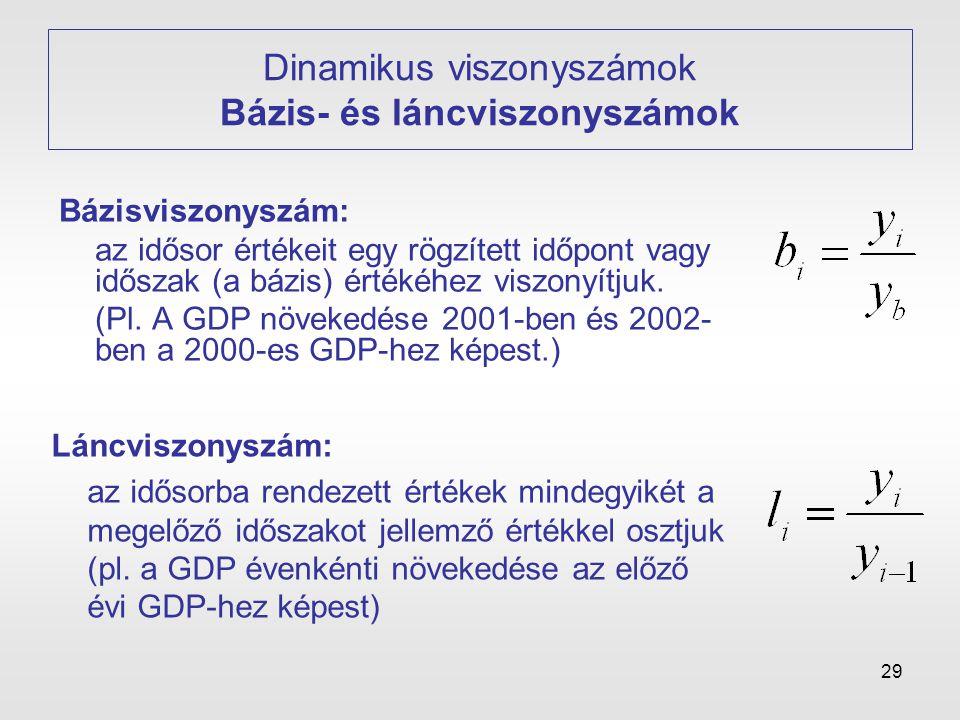 29 Dinamikus viszonyszámok Bázis- és láncviszonyszámok Bázisviszonyszám: az idősor értékeit egy rögzített időpont vagy időszak (a bázis) értékéhez vis