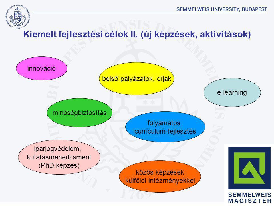 innováció minőségbiztosítás e-learning iparjogvédelem, kutatásmenedzsment (PhD képzés) Kiemelt fejlesztési célok II. (új képzések, aktivitások) folyam