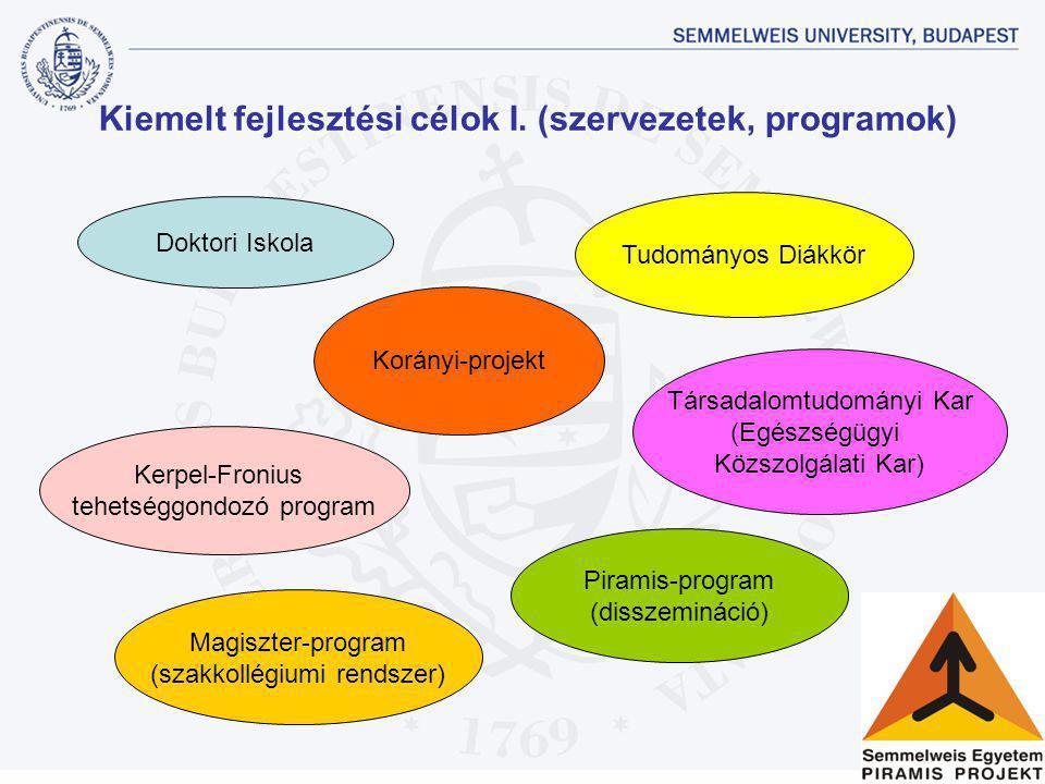 Kiemelt fejlesztési célok I. (szervezetek, programok) Doktori Iskola Tudományos Diákkör Kerpel-Fronius tehetséggondozó program Társadalomtudományi Kar