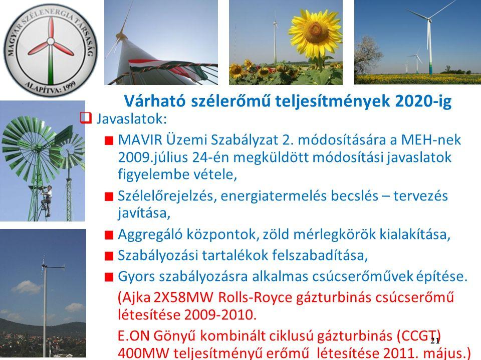 Várható szélerőmű teljesítmények 2020-ig  Javaslatok: MAVIR Üzemi Szabályzat 2.
