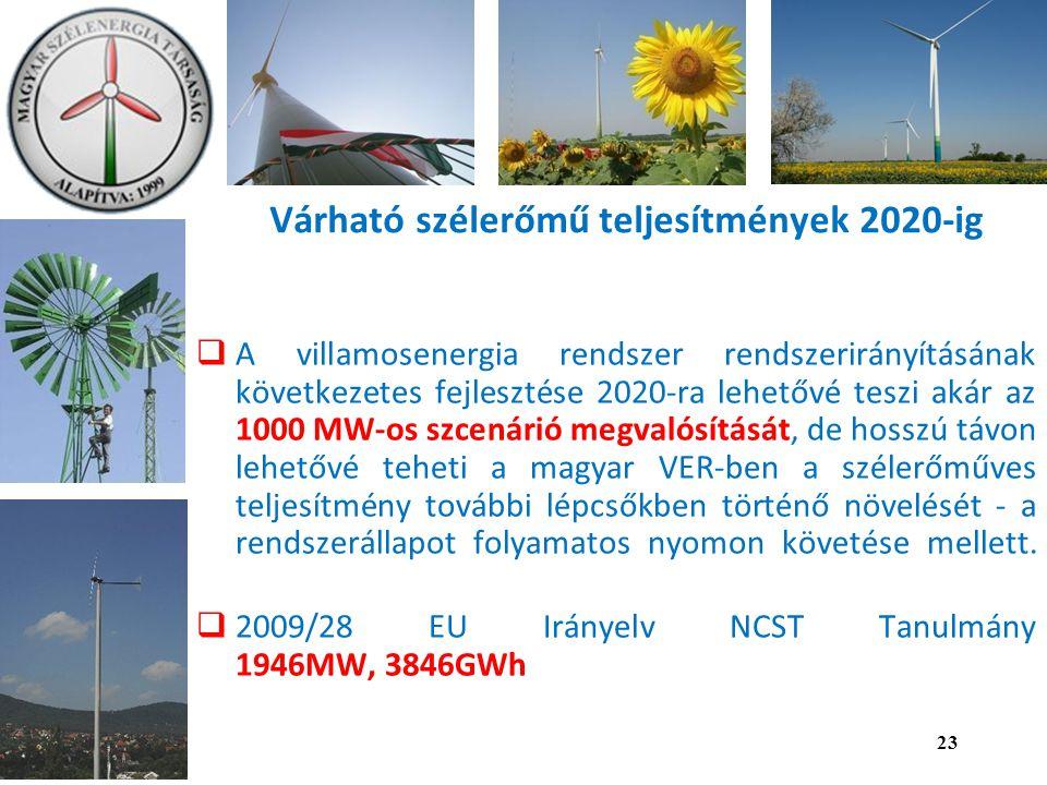 Várható szélerőmű teljesítmények 2020-ig  A villamosenergia rendszer rendszerirányításának következetes fejlesztése 2020-ra lehetővé teszi akár az 1000 MW-os szcenárió megvalósítását, de hosszú távon lehetővé teheti a magyar VER-ben a szélerőműves teljesítmény további lépcsőkben történő növelését - a rendszerállapot folyamatos nyomon követése mellett.