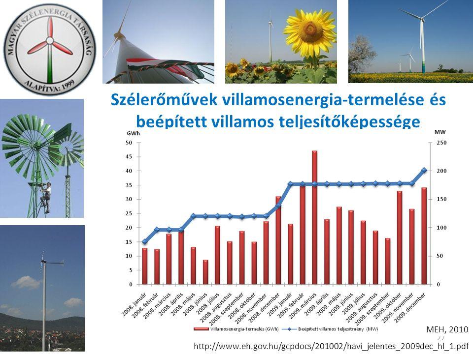 Szélerőművek villamosenergia-termelése és beépített villamos teljesítőképessége 27 MEH, 2010 http://www.eh.gov.hu/gcpdocs/201002/havi_jelentes_2009dec_hl_1.pdf