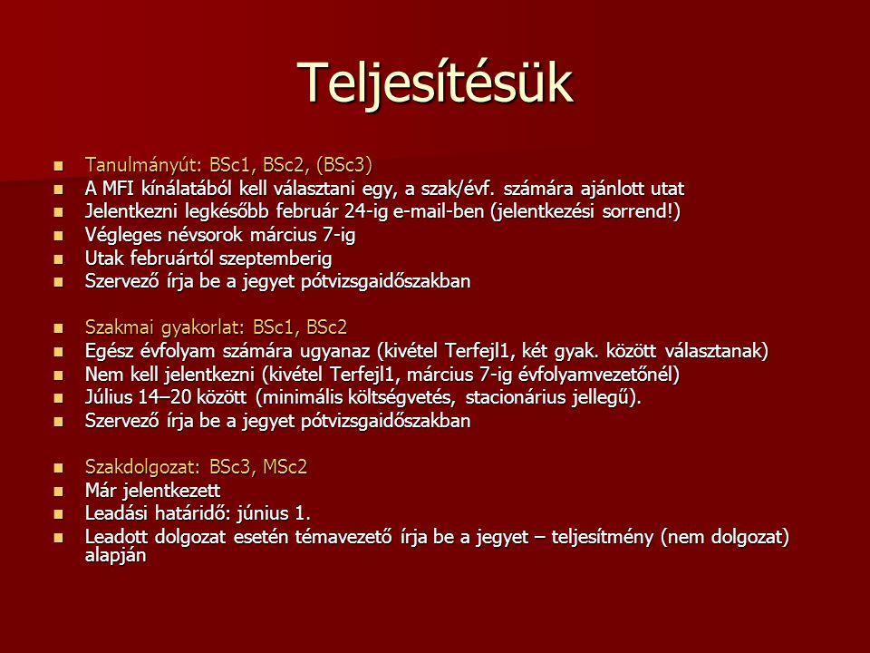 Szakmai gyakorlat  2013.július 14–20. között  Földrajz I.