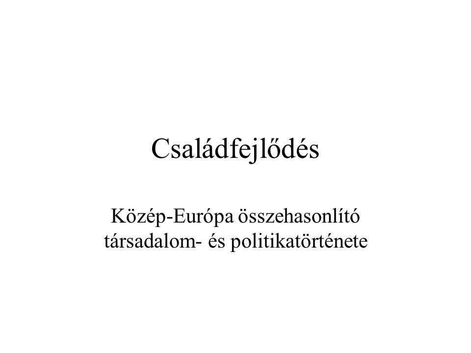 Családfejlődés Közép-Európa összehasonlító társadalom- és politikatörténete