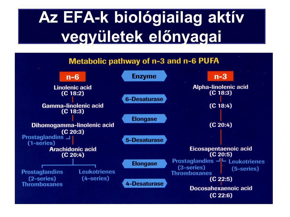 Az EFA-k biológiailag aktív vegyületek előnyagai