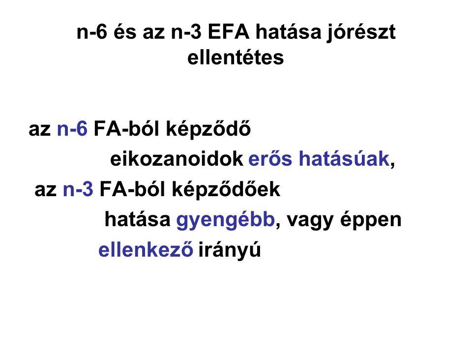 n-6 és az n-3 EFA hatása jórészt ellentétes az n-6 FA-ból képződő eikozanoidok erős hatásúak, az n-3 FA-ból képződőek hatása gyengébb, vagy éppen elle