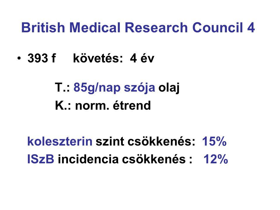 British Medical Research Council 4. •393 f követés: 4 év T.: 85g/nap szója olaj K.: norm.