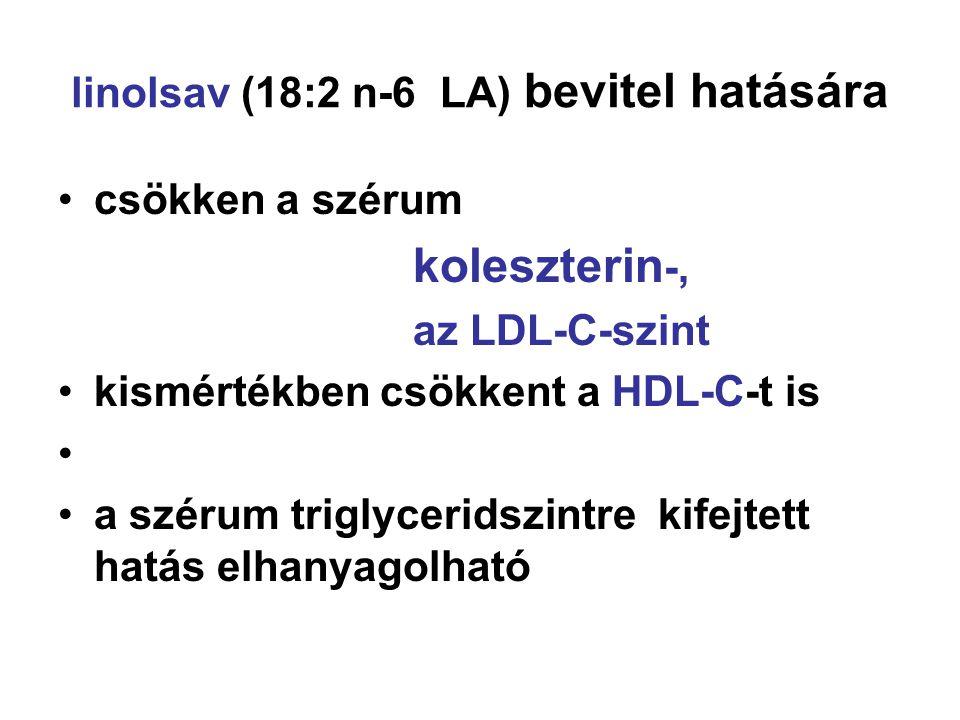 linolsav (18:2 n-6 LA) bevitel hatására •csökken a szérum koleszterin -, az LDL-C-szint •kismértékben csökkent a HDL-C-t is • •a szérum triglyceridszintre kifejtett hatás elhanyagolható