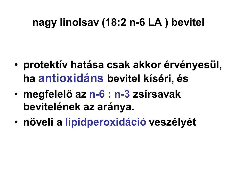 nagy linolsav (18:2 n-6 LA ) bevitel •protektív hatása csak akkor érvényesül, ha antioxidáns bevitel kíséri, és •megfelelő az n-6 : n-3 zsírsavak bevitelének az aránya.