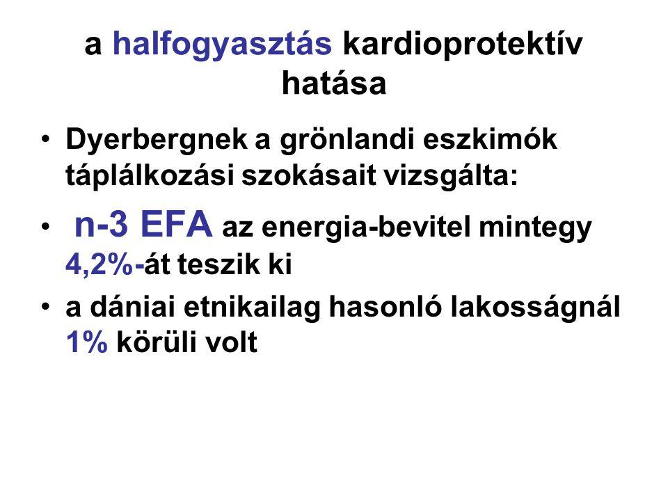 a halfogyasztás kardioprotektív hatása •Dyerbergnek a grönlandi eszkimók táplálkozási szokásait vizsgálta: • n-3 EFA az energia-bevitel mintegy 4,2%-át teszik ki •a dániai etnikailag hasonló lakosságnál 1% körüli volt