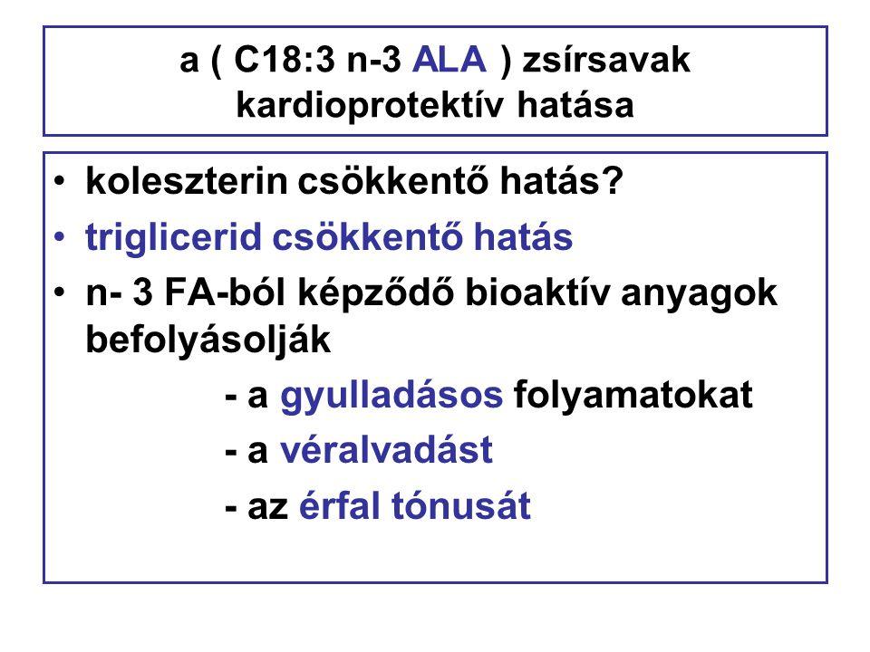 a ( C18:3 n-3 ALA ) zsírsavak kardioprotektív hatása •koleszterin csökkentő hatás? •triglicerid csökkentő hatás •n- 3 FA-ból képződő bioaktív anyagok