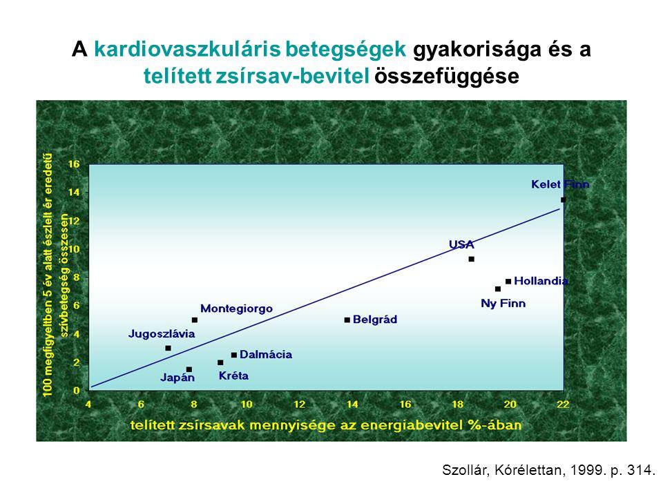 A kardiovaszkuláris betegségek gyakorisága és a telített zsírsav-bevitel összefüggése Szollár, Kórélettan, 1999. p. 314.
