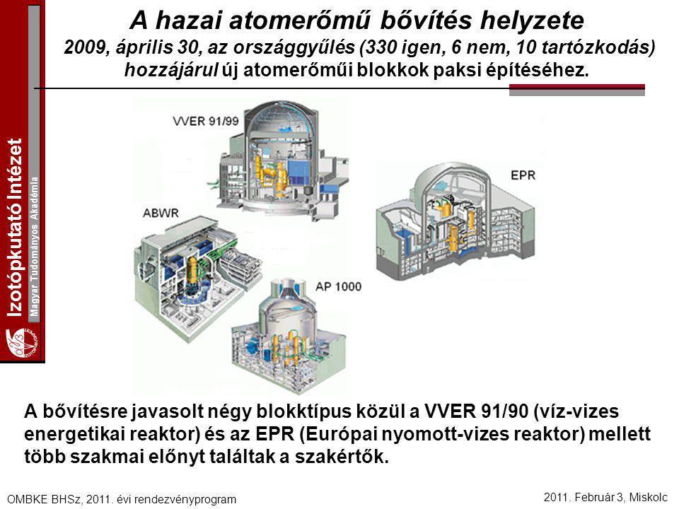 Izotópkutató Intézet Magyar Tudományos Akadémia 2011. Február 3, Miskolc OMBKE BHSz, 2011. évi rendezvényprogram A hazai atomerőmű bővítés helyzete 20